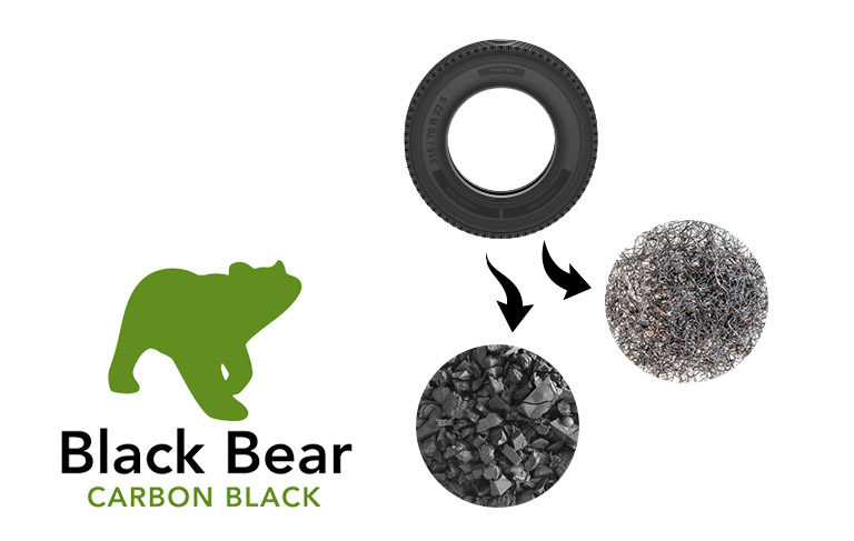 Black Bear Carbon to accelerate recycled tire, recovered carbon