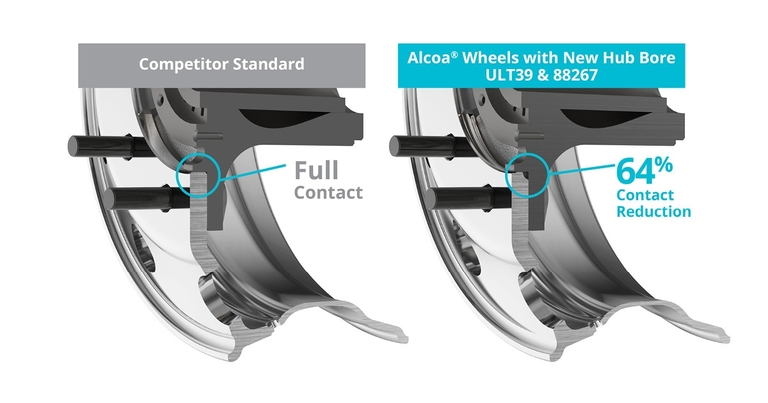 Alcoa's latest Ultra One wheel is lighter, more corrosion resistant