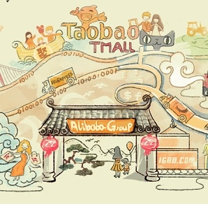 USTR relists Alibaba as counterfeit market for auto parts