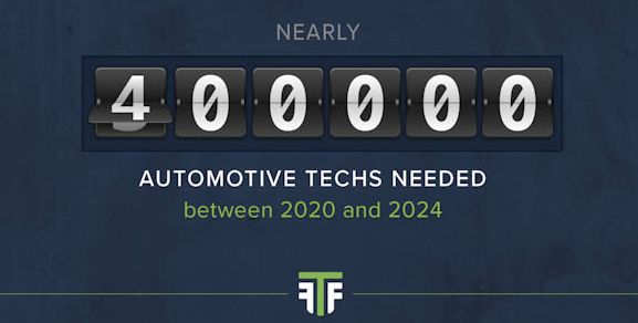 TechForce: Demand for vehicle technicians outpaces supply