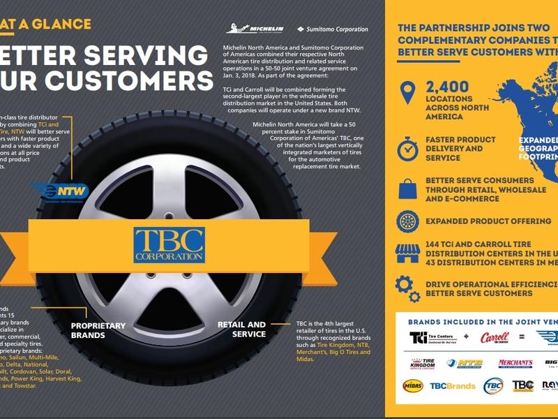 Merchants Tire Near Me >> Michelin Tbc Combining Wholesale Businesses