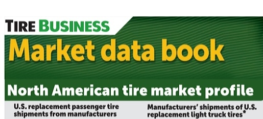 U.S. tire industry 2019: shipments, imports up, domestic production falls